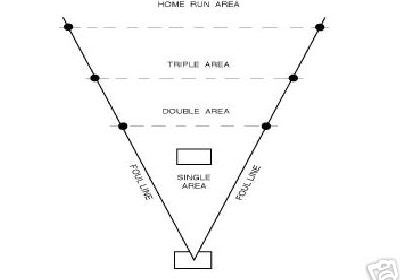 Wiffle Ball Rules